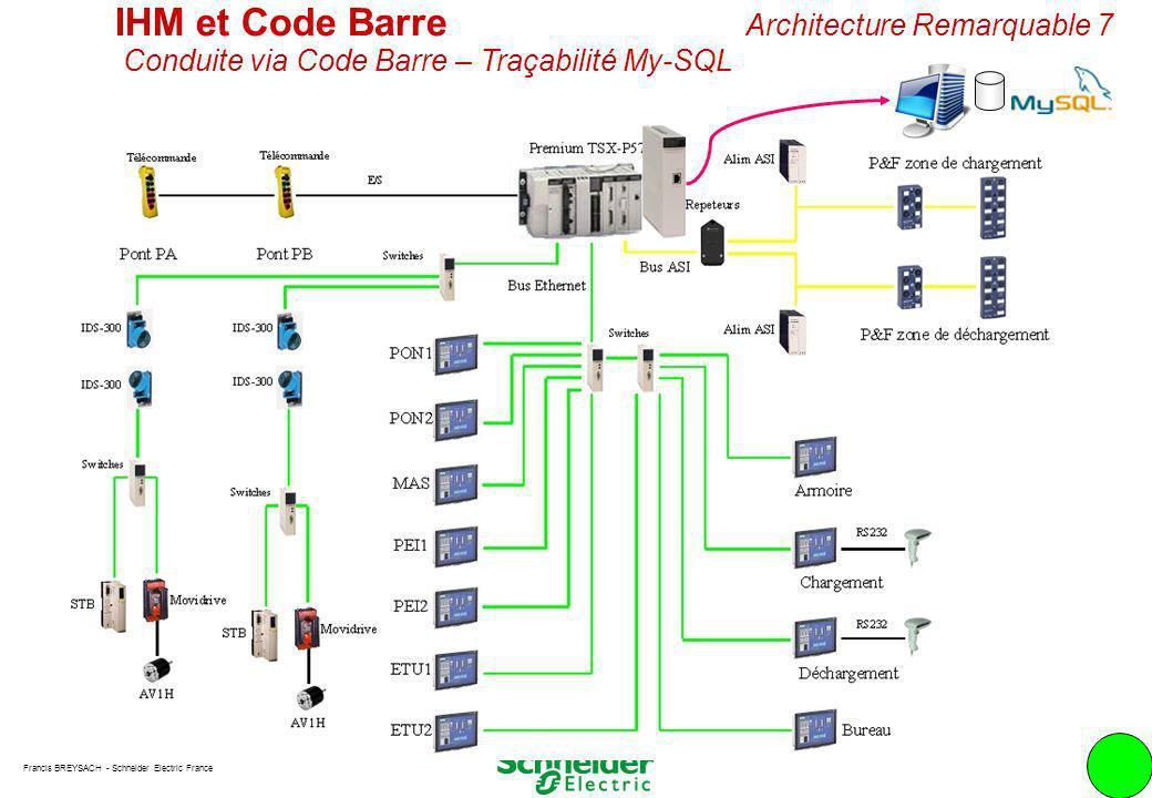 Francis BREYSACH - Schneider Electric France 11 IHM et Code Barre Architecture Remarquable 7 Conduite via Code Barre – Traçabilité My-SQL