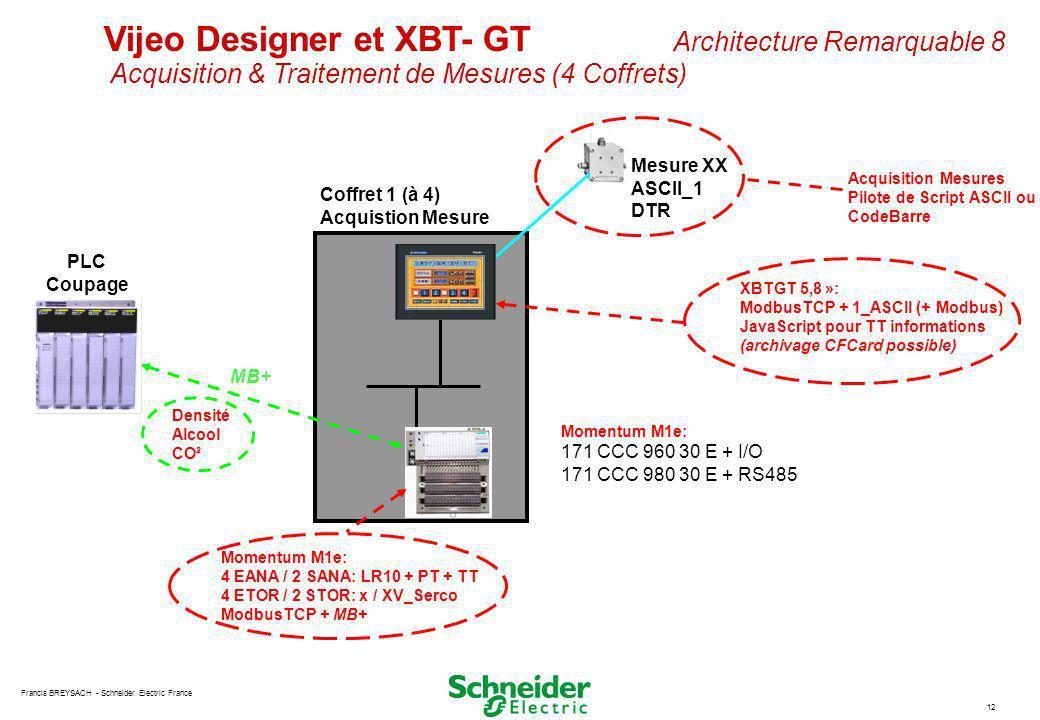 Francis BREYSACH - Schneider Electric France 12 Vijeo Designer et XBT- GT Architecture Remarquable 8 Acquisition & Traitement de Mesures (4 Coffrets)