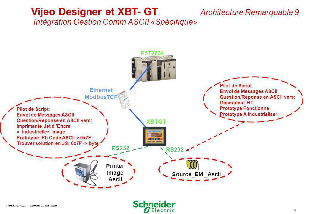 Francis BREYSACH - Schneider Electric France 13 Printer Image Ascii P572634 Ethernet ModbusTCP XBTGT RS232 Source_EM _Ascii Vijeo Designer et XBT- GT