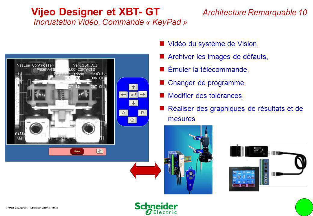 Francis BREYSACH - Schneider Electric France 14 Vijeo Designer et XBT- GT Architecture Remarquable 10 Incrustation Vidéo, Commande « KeyPad » Vidéo du