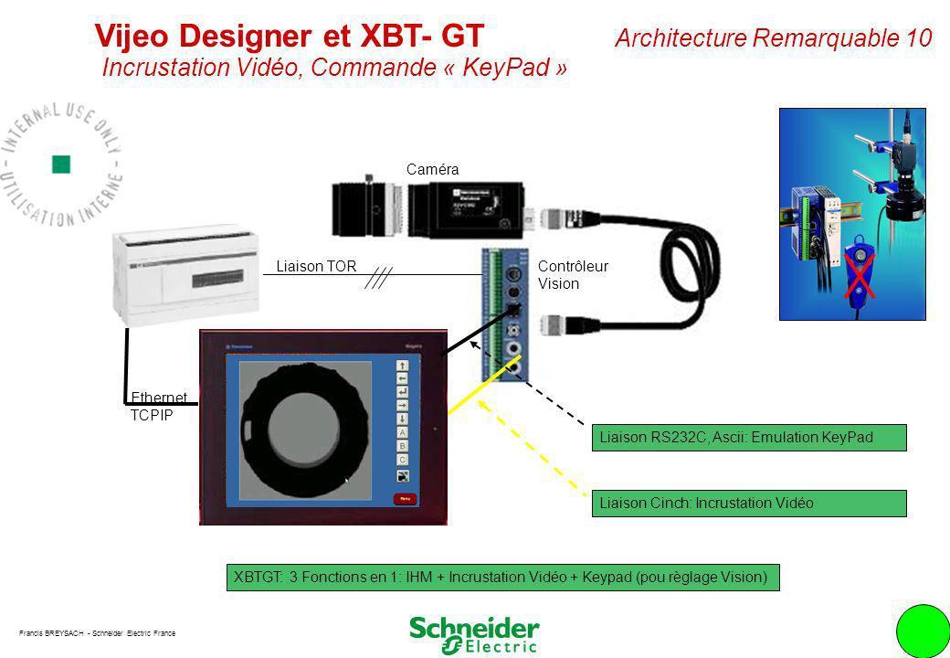 Francis BREYSACH - Schneider Electric France 15 Liaison Cinch: Incrustation Vidéo Liaison RS232C, Ascii: Emulation KeyPad XBTGT: 3 Fonctions en 1: IHM