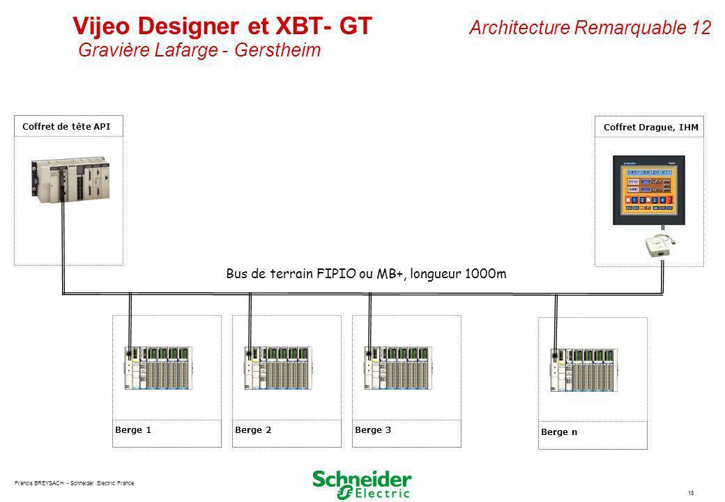 Francis BREYSACH - Schneider Electric France 18 Vijeo Designer et XBT- GT Architecture Remarquable 12 Gravière Lafarge - Gerstheim Bus de terrain FIPI