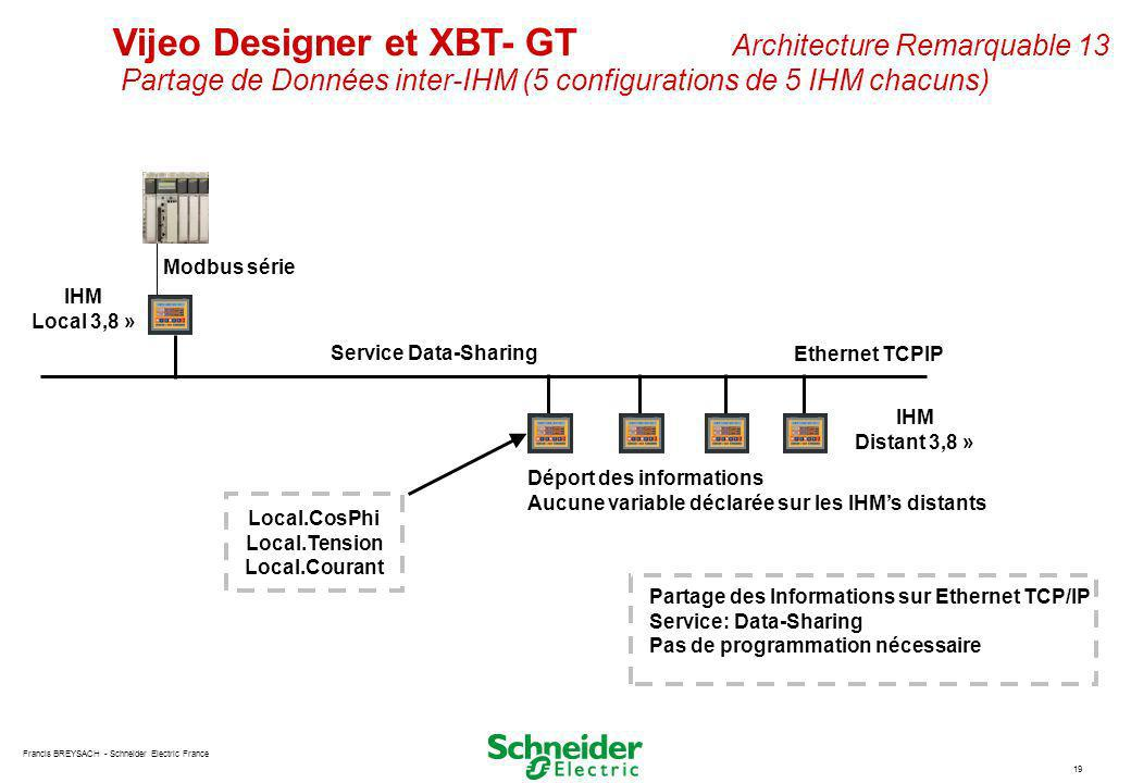 Francis BREYSACH - Schneider Electric France 19 Vijeo Designer et XBT- GT Architecture Remarquable 13 Partage de Données inter-IHM (5 configurations d