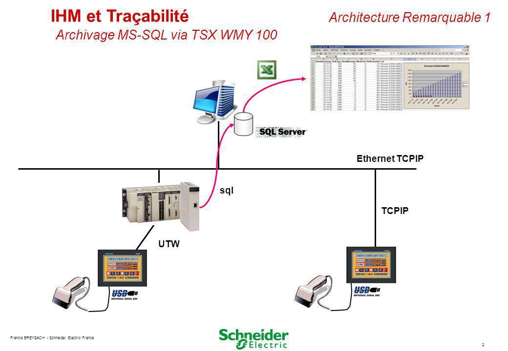 Francis BREYSACH - Schneider Electric France 2 Ethernet TCPIP IHM et Traçabilité Architecture Remarquable 1 Archivage MS-SQL via TSX WMY 100 UTW TCPIP