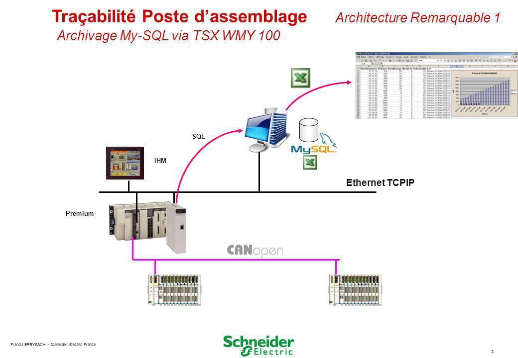 Francis BREYSACH - Schneider Electric France 3 Traçabilité Poste dassemblage Architecture Remarquable 1 Archivage My-SQL via TSX WMY 100 IHM Premium S