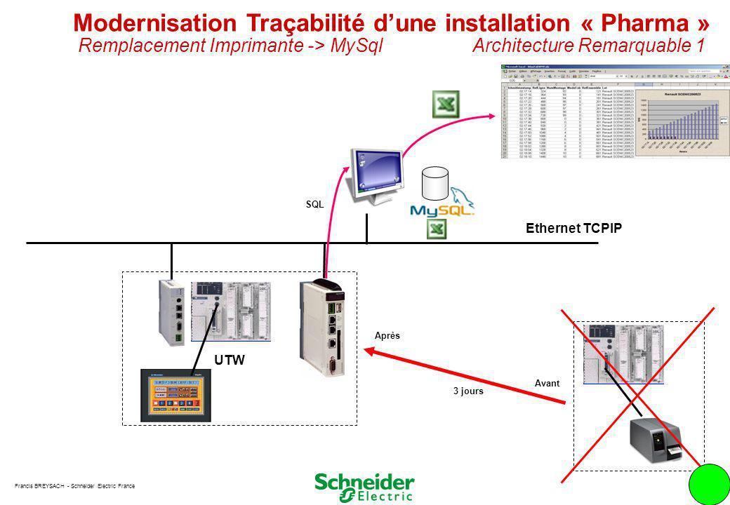 Francis BREYSACH - Schneider Electric France 4 Ethernet TCPIP UTW SQL Modernisation Traçabilité dune installation « Pharma » Remplacement Imprimante -