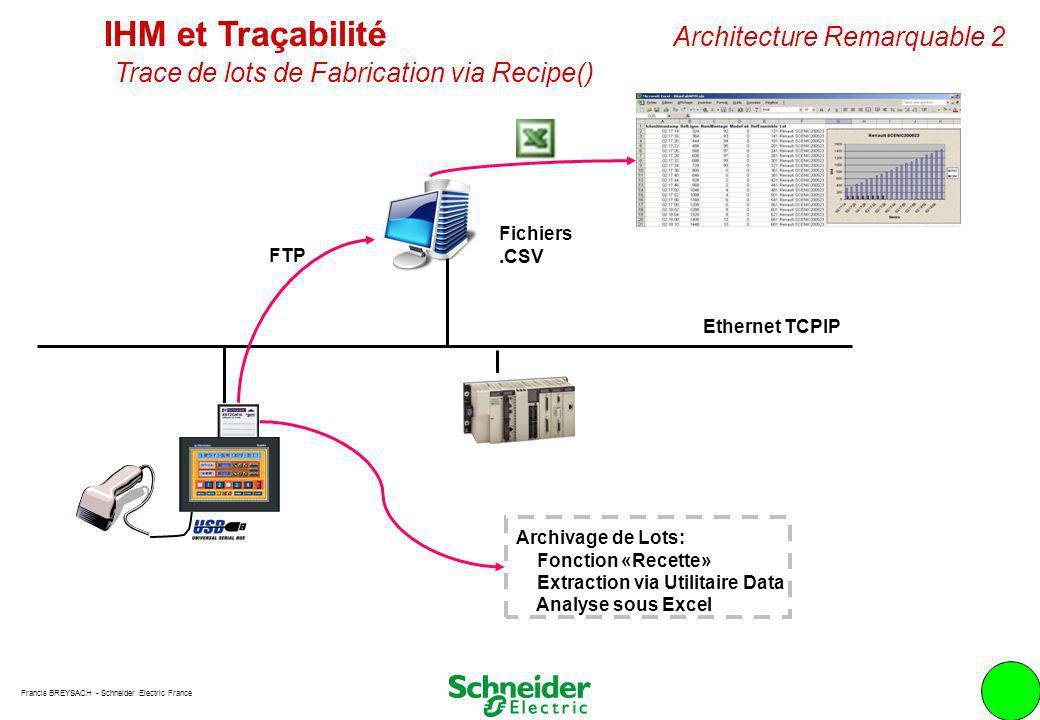 Francis BREYSACH - Schneider Electric France 5 Ethernet TCPIP IHM et Traçabilité Architecture Remarquable 2 Trace de lots de Fabrication via Recipe()