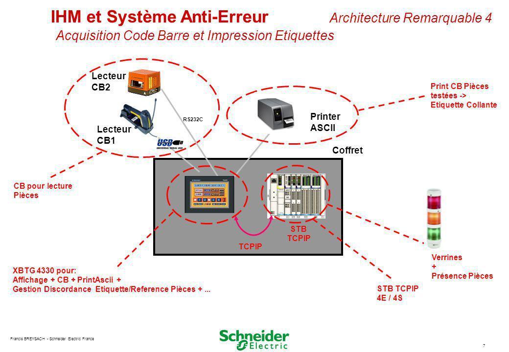 Francis BREYSACH - Schneider Electric France 7 IHM et Système Anti-Erreur Architecture Remarquable 4 Acquisition Code Barre et Impression Etiquettes T