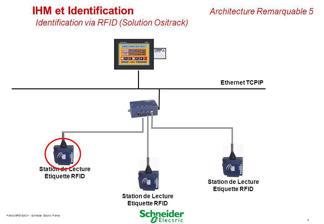 Francis BREYSACH - Schneider Electric France 9 Station de Lecture Etiquette RFID IHM et Identification Architecture Remarquable 5 Identification via R