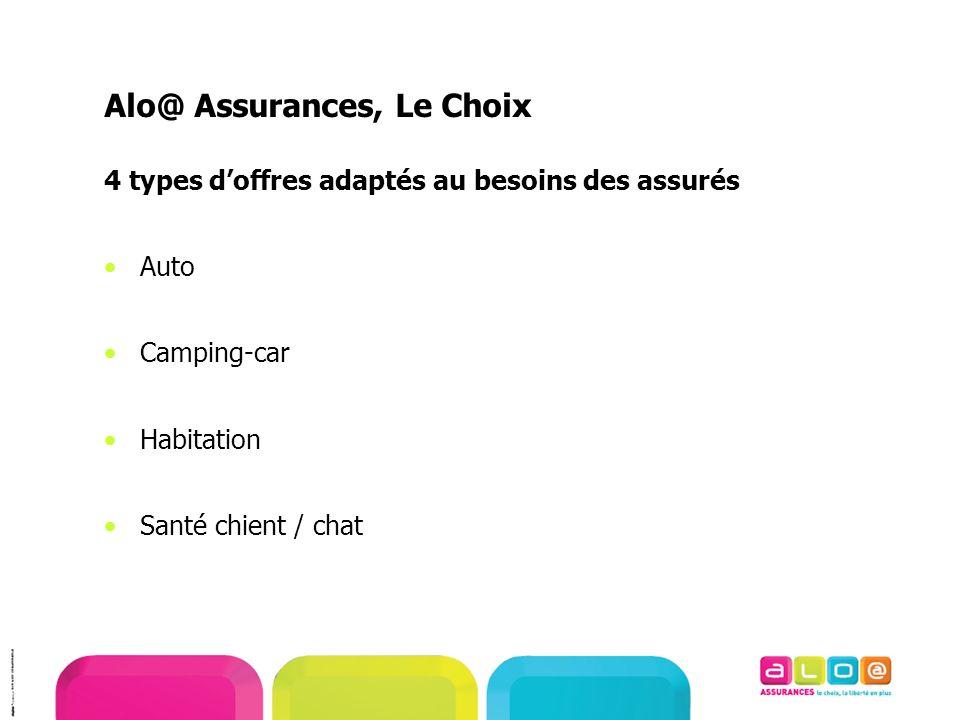 Alo@ Assurances, Le Choix 4 types doffres adaptés au besoins des assurés Auto Camping-car Habitation Santé chient / chat