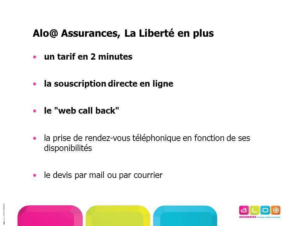 Alo@ Assurances, La Liberté en plus un tarif en 2 minutes la souscription directe en ligne le web call back la prise de rendez-vous téléphonique en fonction de ses disponibilités le devis par mail ou par courrier
