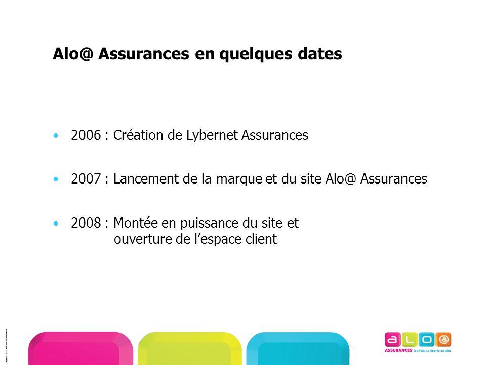 Alo@ Assurances en quelques dates 2006 : Création de Lybernet Assurances 2007 : Lancement de la marque et du site Alo@ Assurances 2008 : Montée en puissance du site et ouverture de lespace client