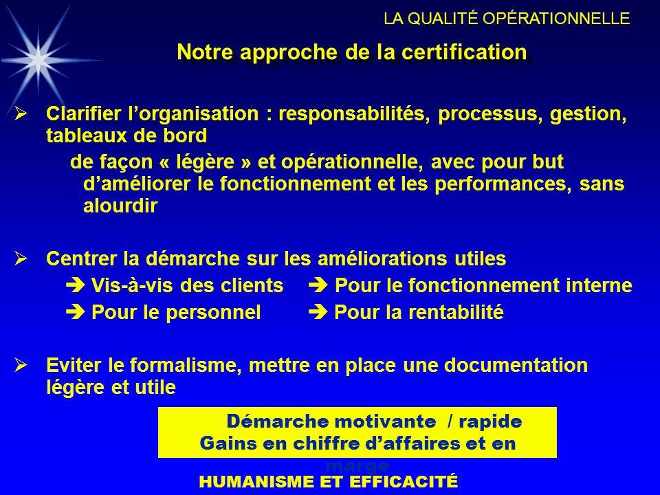 HUMANISME ET EFFICACITÉ LA QUALITÉ OPÉRATIONNELLE Clarifier lorganisation : responsabilités, processus, gestion, tableaux de bord de façon « légère »
