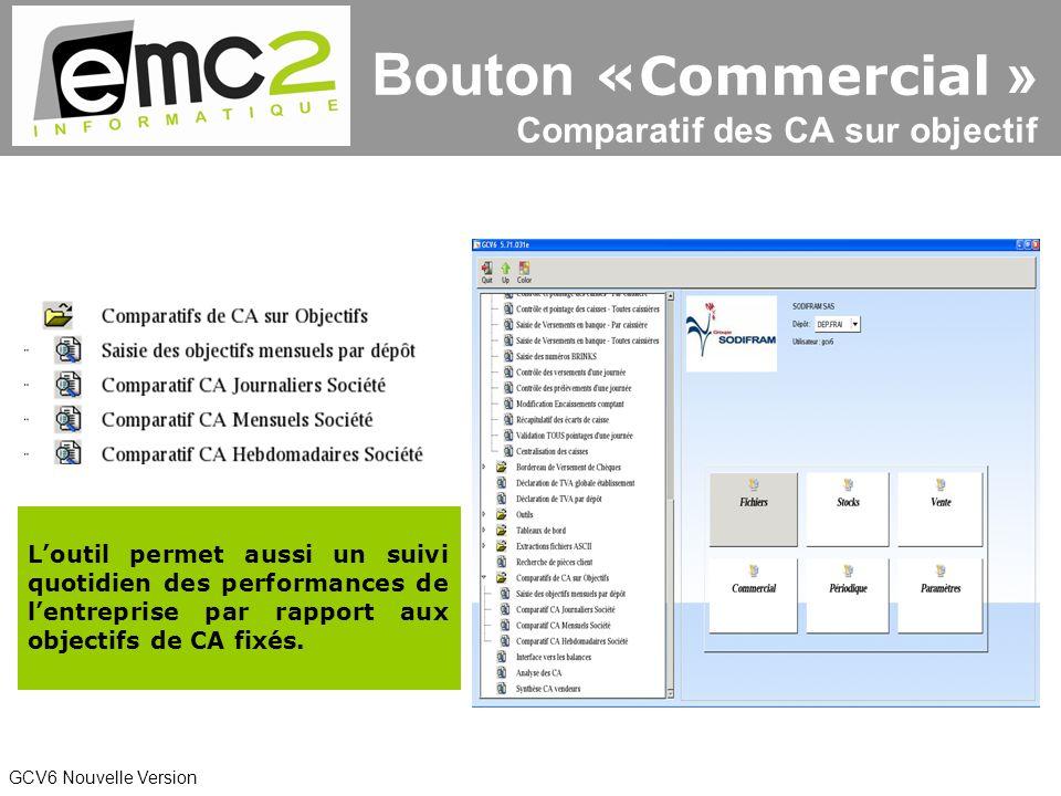 GCV6 Nouvelle Version Bouton «Commercial » Comparatif des CA sur objectif Loutil permet aussi un suivi quotidien des performances de lentreprise par rapport aux objectifs de CA fixés.