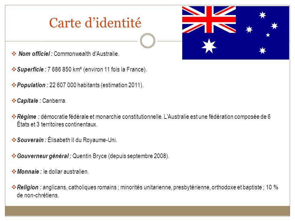 Formalités de départ La monnaie est le dollar australien (AU$).