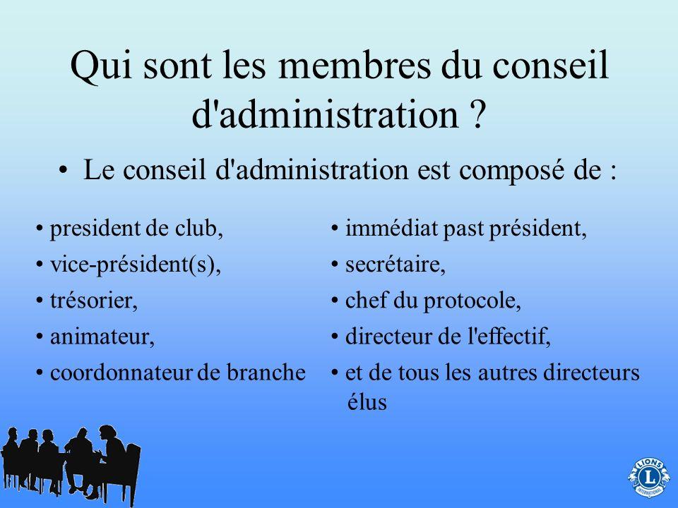 Rôle du secrétaire de club ? Le secrétaire de club est aussi membre du conseil d'administration du club.