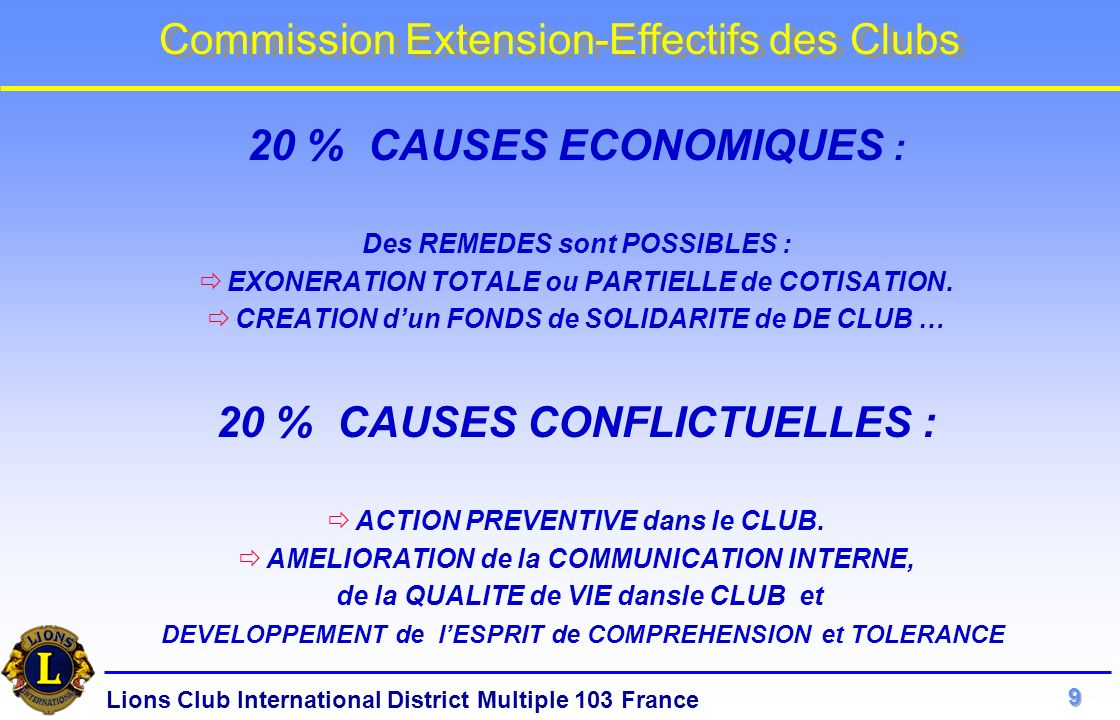 Lions Club International District Multiple 103 France Commission Extension-Effectifs des Clubs 20 % CAUSES ECONOMIQUES : Des REMEDES sont POSSIBLES :