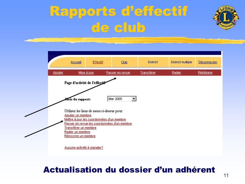 11 Rapports deffectif de club Actualisation du dossier dun adhérent