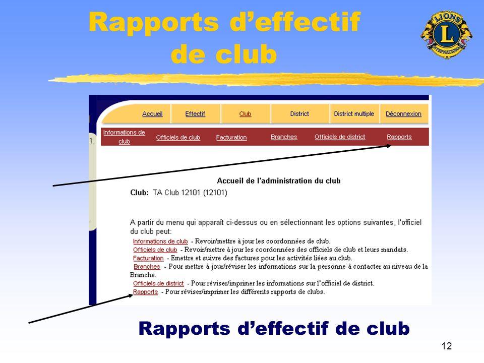 12 Rapports deffectif de club