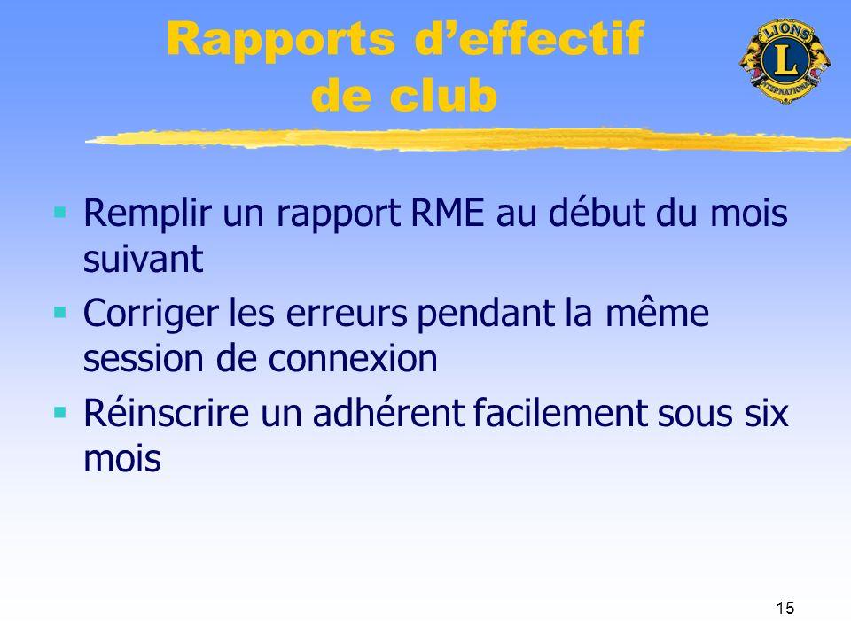 15 Rapports deffectif de club Remplir un rapport RME au début du mois suivant Corriger les erreurs pendant la même session de connexion Réinscrire un adhérent facilement sous six mois