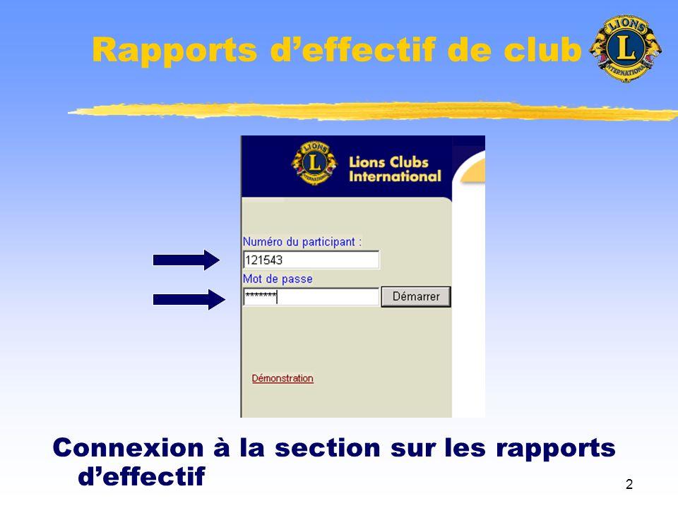 13 Rapports deffectif de club