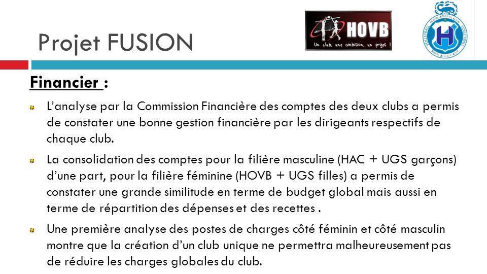 Projet FUSION Financier : Lanalyse par la Commission Financière des comptes des deux clubs a permis de constater une bonne gestion financière par les dirigeants respectifs de chaque club.