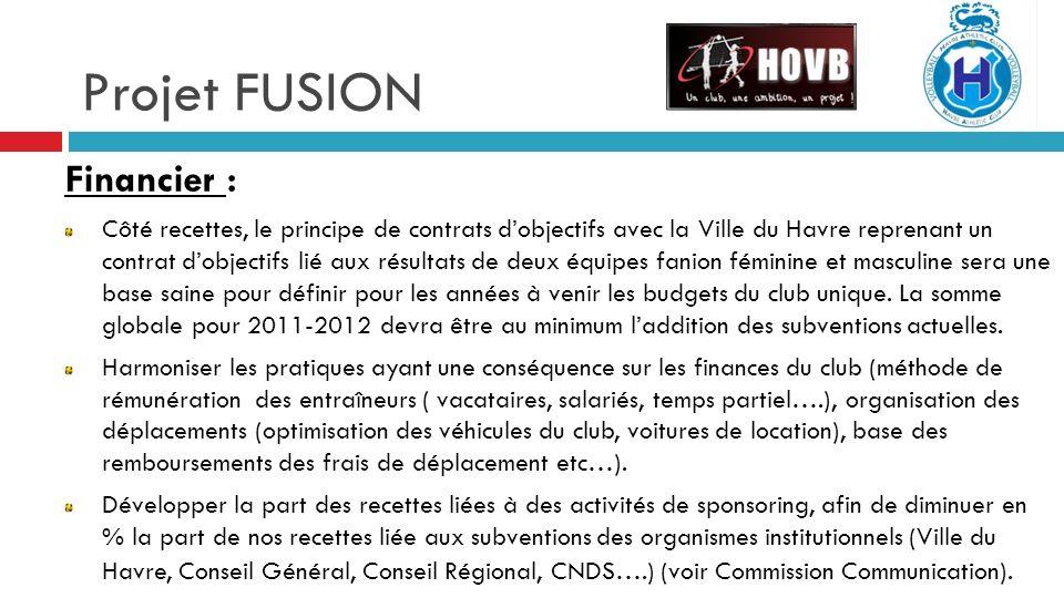 Projet FUSION Financier : Côté recettes, le principe de contrats dobjectifs avec la Ville du Havre reprenant un contrat dobjectifs lié aux résultats de deux équipes fanion féminine et masculine sera une base saine pour définir pour les années à venir les budgets du club unique.