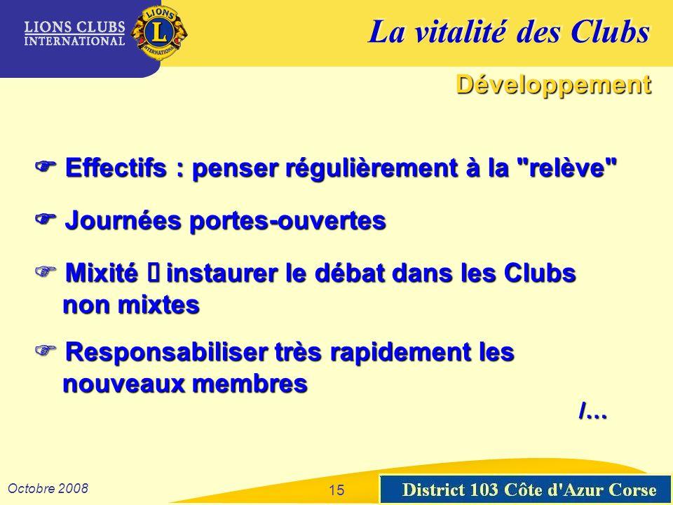 La vitalité des Clubs District 103 Sud-Est Octobre 2008 15 Développement Effectifs : penser régulièrement à la