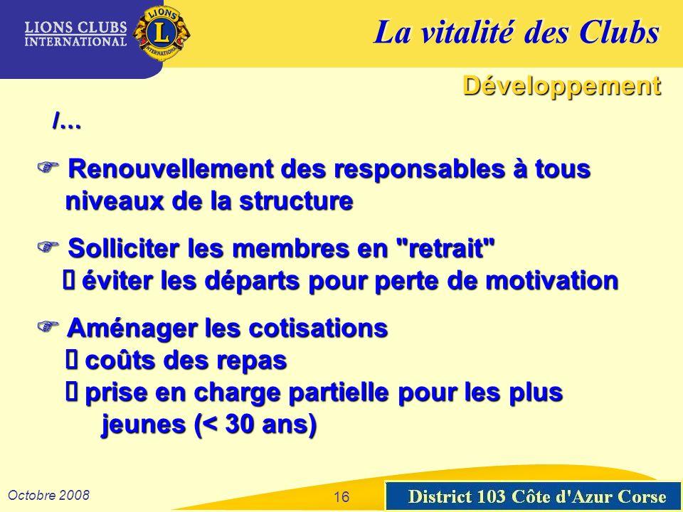 La vitalité des Clubs District 103 Sud-Est Octobre 2008 16 Développement Renouvellement des responsables à tous Renouvellement des responsables à tous