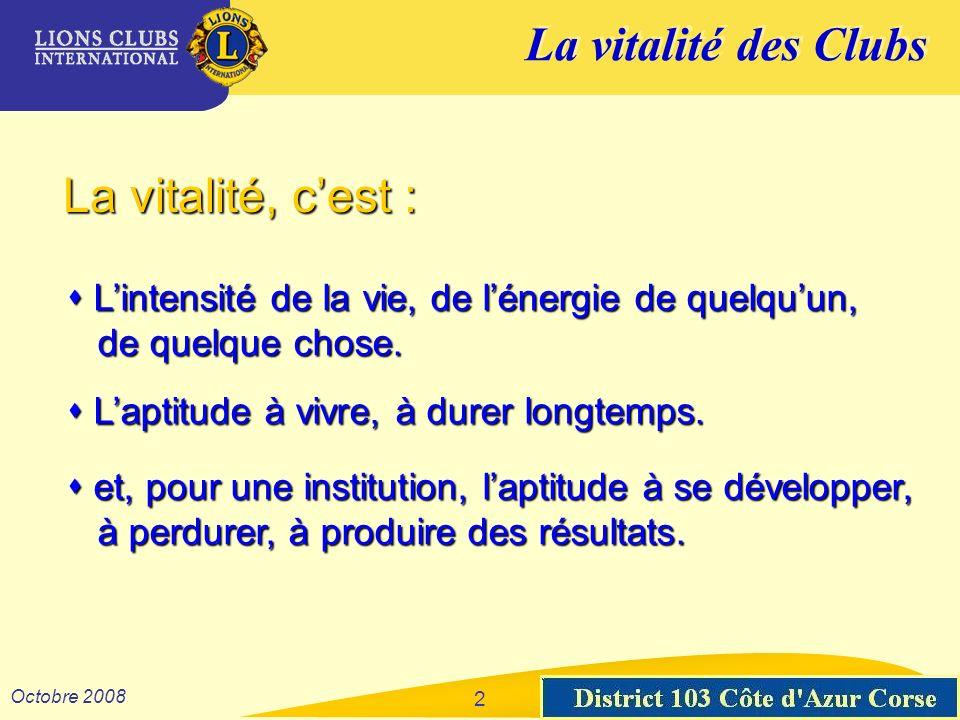 La vitalité des Clubs District 103 Sud-Est Octobre 2008 3 La vitalité dun Club, se mesure …