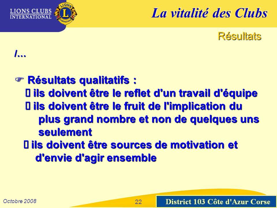 La vitalité des Clubs District 103 Sud-Est Octobre 2008 22 Résultats Résultats qualitatifs : Résultats qualitatifs : ils doivent être le reflet d'un t