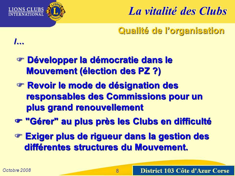 La vitalité des Clubs District 103 Sud-Est Octobre 2008 8