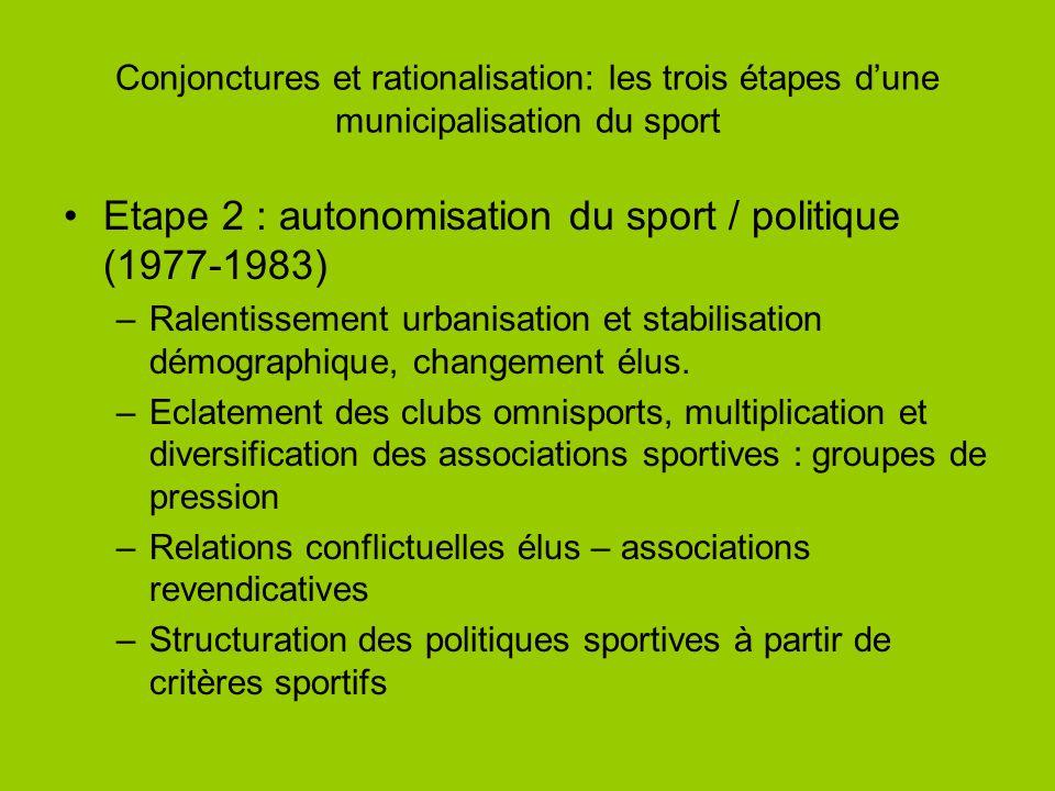 Conjonctures et rationalisation: les trois étapes dune municipalisation du sport Etape 2 : autonomisation du sport / politique (1977-1983) –Ralentissement urbanisation et stabilisation démographique, changement élus.