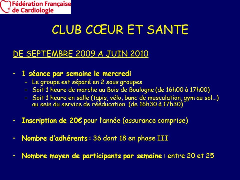DE SEPTEMBRE 2009 A JUIN 2010 1 séance par semaine le mercredi –Le groupe est séparé en 2 sous groupes –Soit 1 heure de marche au Bois de Boulogne (de