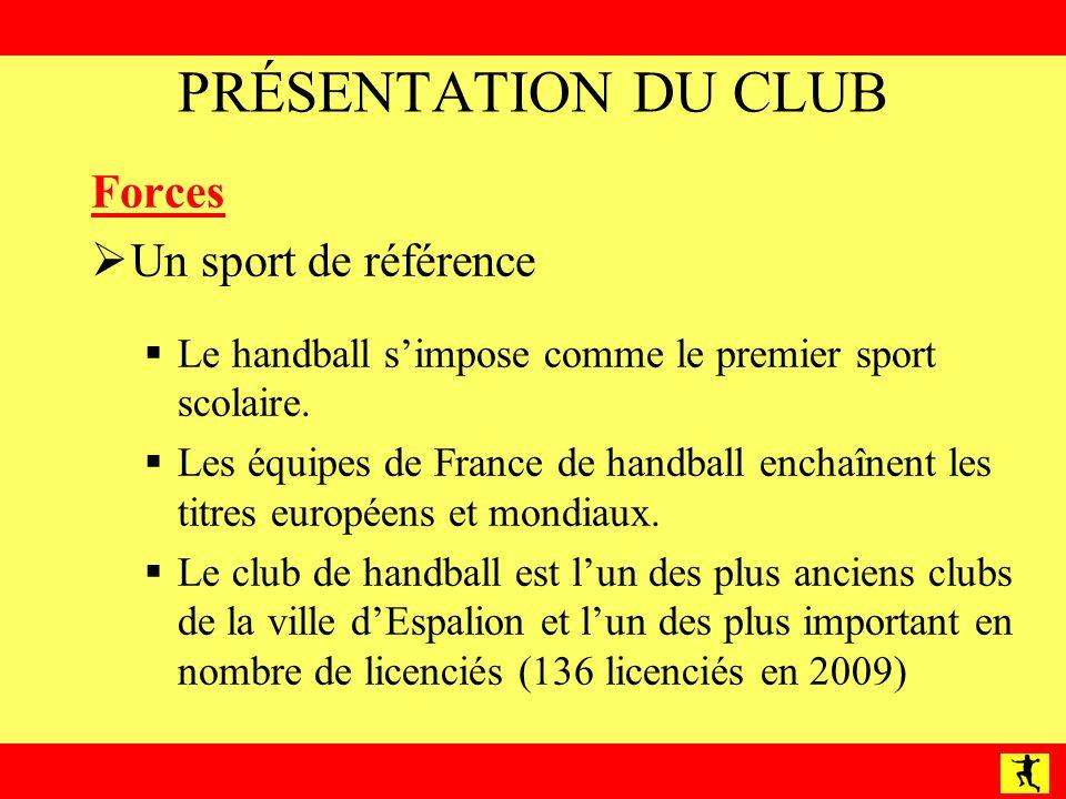 PRÉSENTATION DU CLUB Forces Un sport de référence Le handball simpose comme le premier sport scolaire.