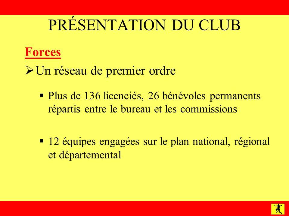 PRÉSENTATION DU CLUB Forces Un réseau de premier ordre Plus de 136 licenciés, 26 bénévoles permanents répartis entre le bureau et les commissions 12 équipes engagées sur le plan national, régional et départemental