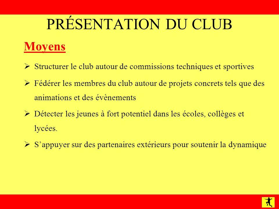 PRÉSENTATION DU CLUB Moyens Structurer le club autour de commissions techniques et sportives Fédérer les membres du club autour de projets concrets tels que des animations et des évènements Détecter les jeunes à fort potentiel dans les écoles, collèges et lycées.
