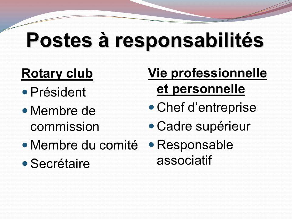 Rotary club Président Membre de commission Membre du comité Secrétaire Vie professionnelle et personnelle Chef dentreprise Cadre supérieur Responsable associatif Postes à responsabilités