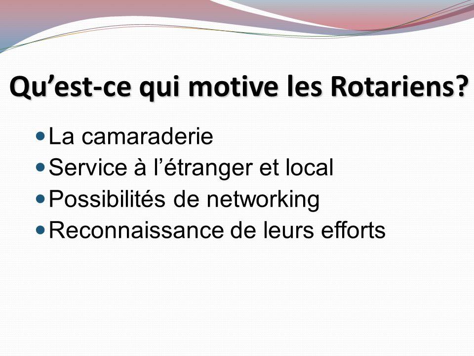 La camaraderie Service à létranger et local Possibilités de networking Reconnaissance de leurs efforts Quest-ce qui motive les Rotariens?