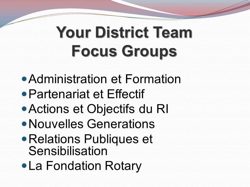 Your District Team Focus Groups Administration et Formation Partenariat et Effectif Actions et Objectifs du RI Nouvelles Generations Relations Publiques et Sensibilisation La Fondation Rotary