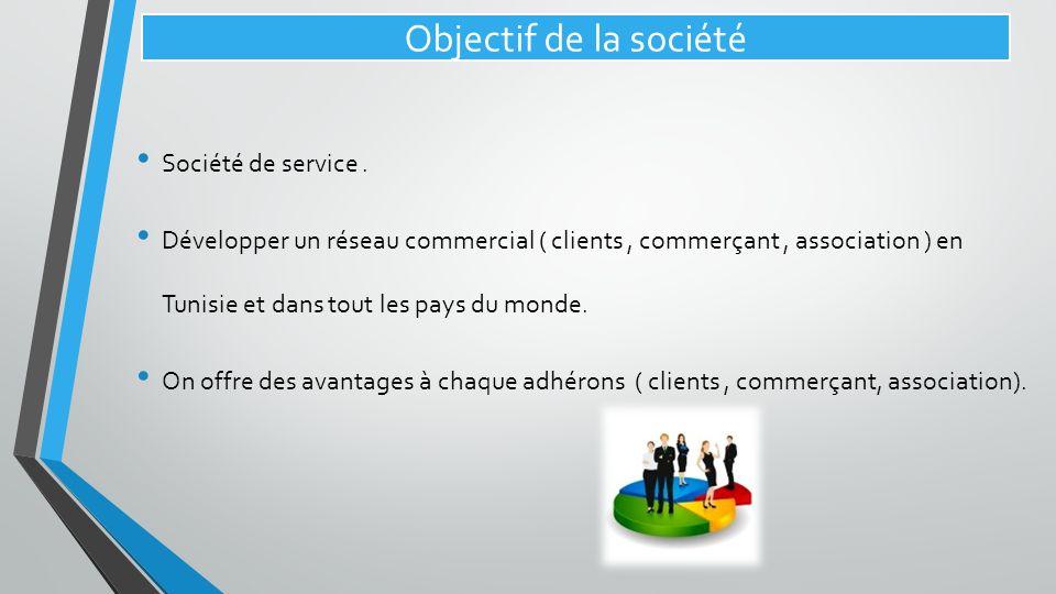 Objectif de la société Société de service. Développer un réseau commercial ( clients, commerçant, association ) en Tunisie et dans tout les pays du mo