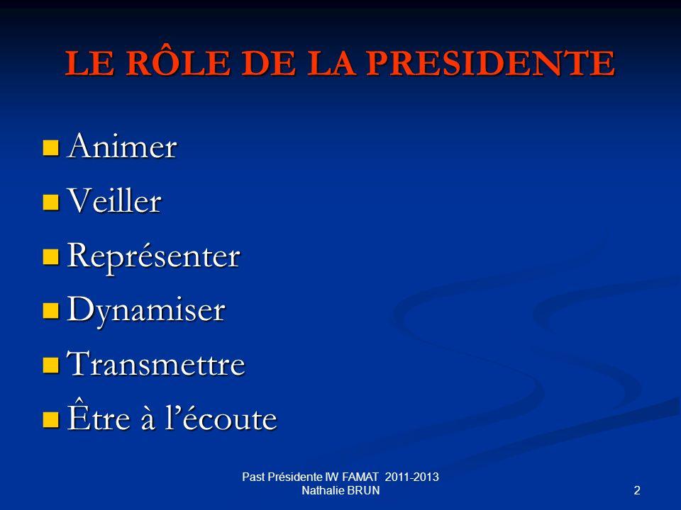 3 Les Objectifs de la Présidente Ils sont de trois ordres Ils sont de trois ordres Fidéliser les membres Fidéliser les membres Renforcer lamitié Renforcer lamitié Recruter Recruter Past Présidente IW FAMAT 2011-2013 Nathalie BRUN