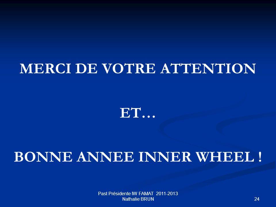 24 MERCI DE VOTRE ATTENTION ET… BONNE ANNEE INNER WHEEL ! Past Présidente IW FAMAT 2011-2013 Nathalie BRUN