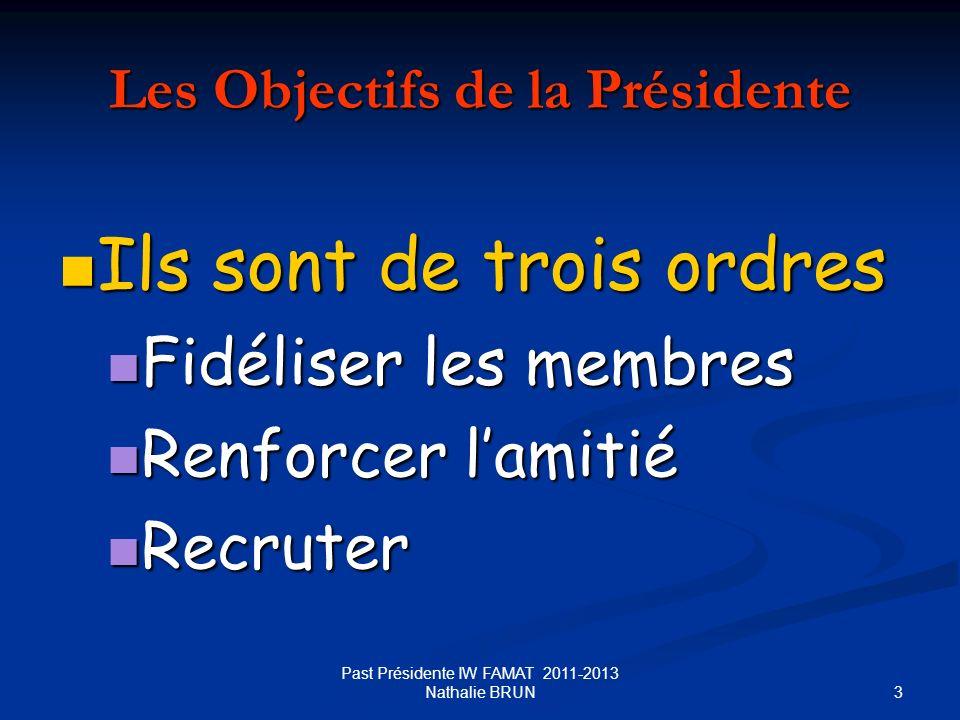 3 Les Objectifs de la Présidente Ils sont de trois ordres Ils sont de trois ordres Fidéliser les membres Fidéliser les membres Renforcer lamitié Renfo