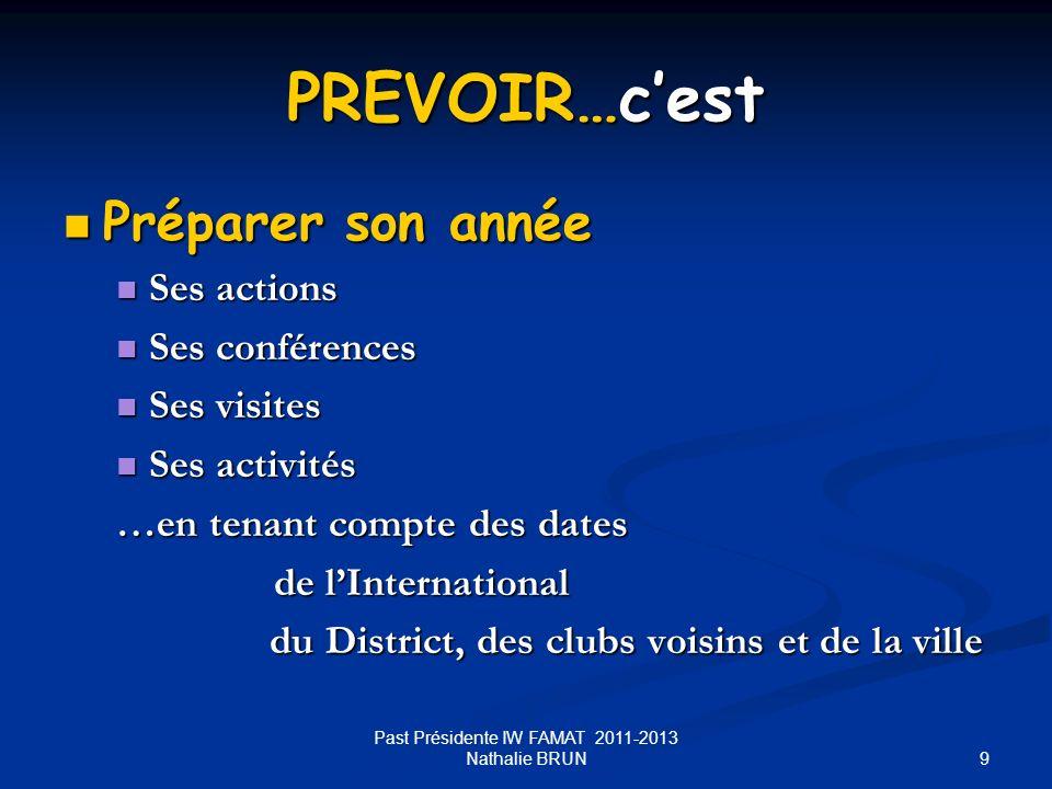 9 PREVOIR…cest Préparer son année Préparer son année Ses actions Ses actions Ses conférences Ses conférences Ses visites Ses visites Ses activités Ses