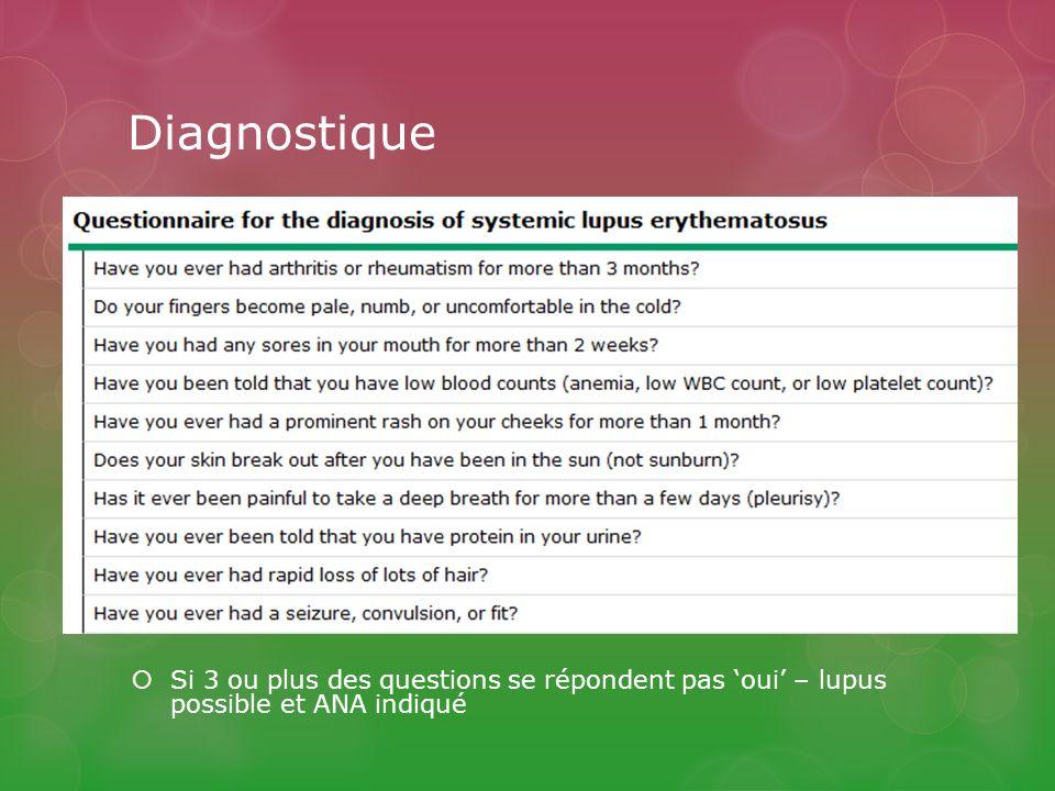 Diagnostique Si 3 ou plus des questions se répondent pas oui – lupus possible et ANA indiqué