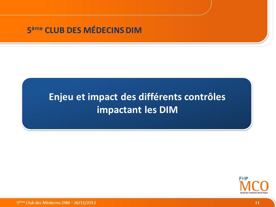 21/05/2014 11 Enjeu et impact des différents contrôles impactant les DIM 5 ème CLUB DES MÉDECINS DIM 5 ème Club des Médecins DIM – 26/11/2013