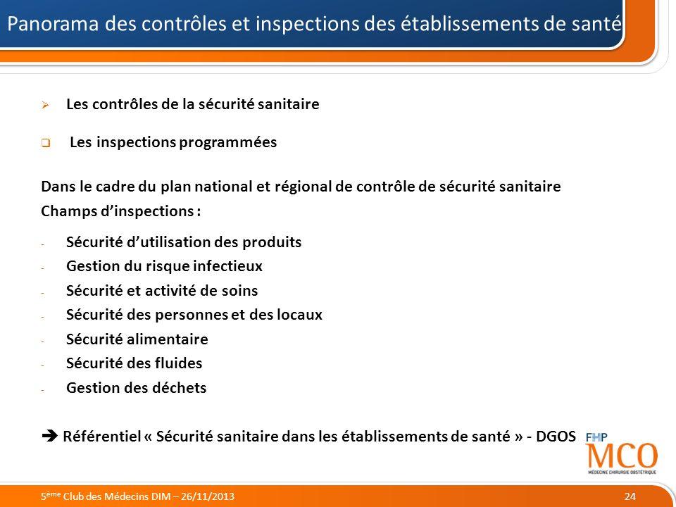 21/05/2014 Les contrôles de la sécurité sanitaire Les inspections programmées Dans le cadre du plan national et régional de contrôle de sécurité sanit