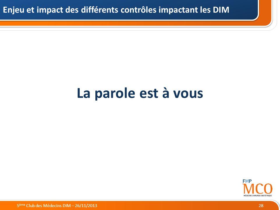 21/05/2014 La parole est à vous 285 ème Club des Médecins DIM – 26/11/2013 Enjeu et impact des différents contrôles impactant les DIM