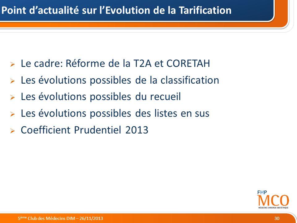 21/05/2014 Le cadre: Réforme de la T2A et CORETAH Les évolutions possibles de la classification Les évolutions possibles du recueil Les évolutions pos